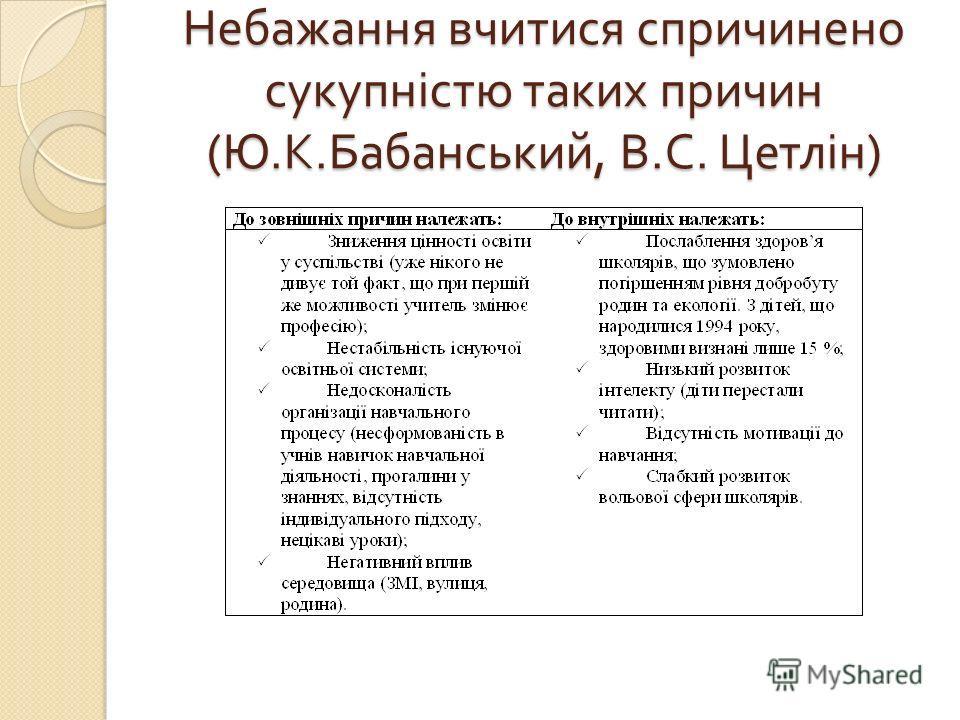 Небажання вчитися спричинено сукупністю таких причин ( Ю. К. Бабанський, В. С. Цетлін )