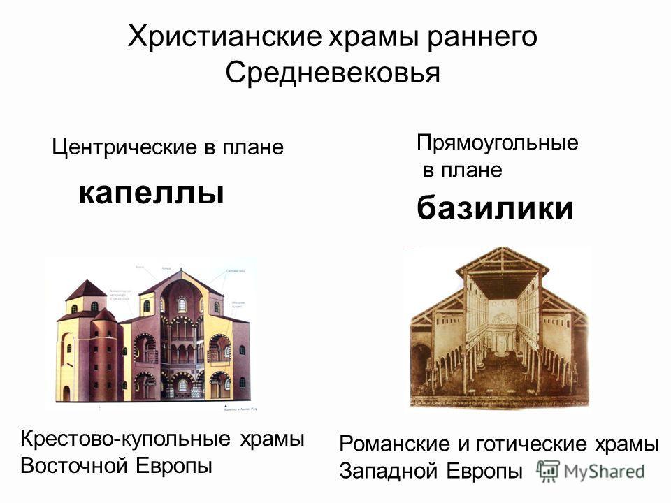 Христианские храмы раннего