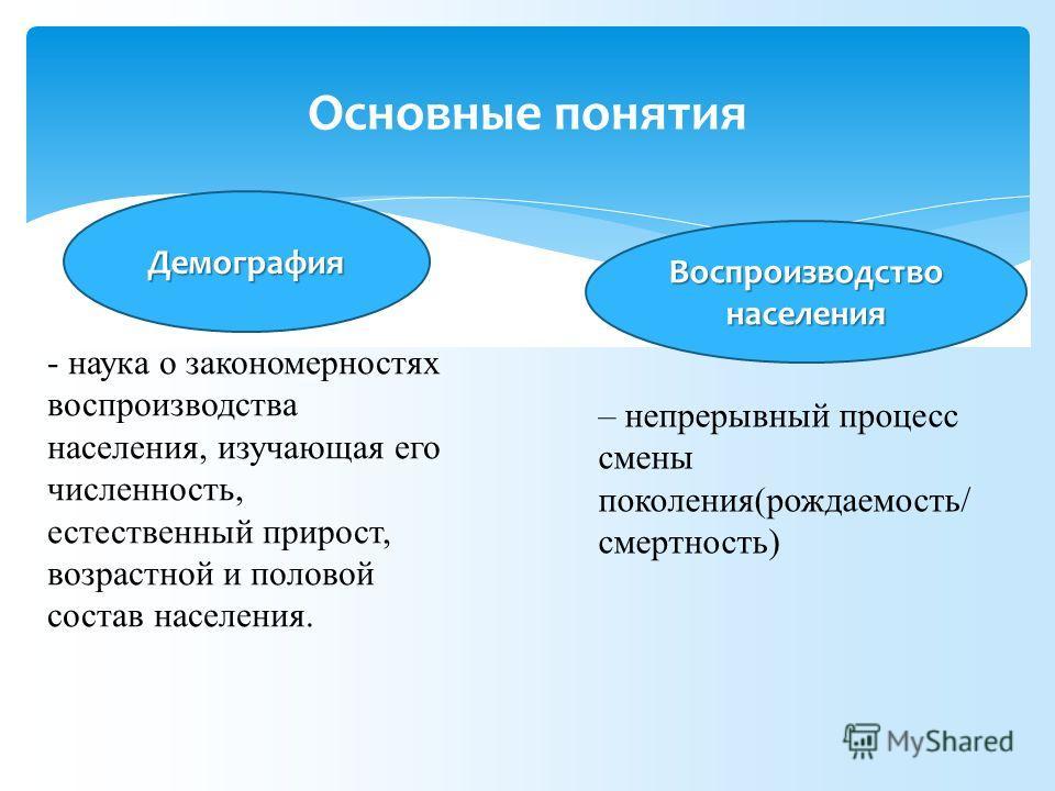 Народности мира Работу выполнила ученица 10 «М» класса Школы 319 Ашихмина Валентина Ярославовна