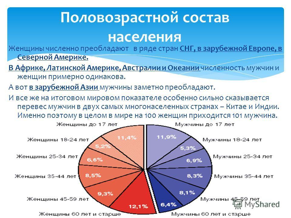 Страны со среднегодовым естественным приростом 0.5%: -США -Канада -Австралия Демографический кризис Страны с нулевым естественным приростом: -Бельгия -Дания -Португалия -Испания -Греция Страны с отрицательным естественным приростом: -Украина -Болгари