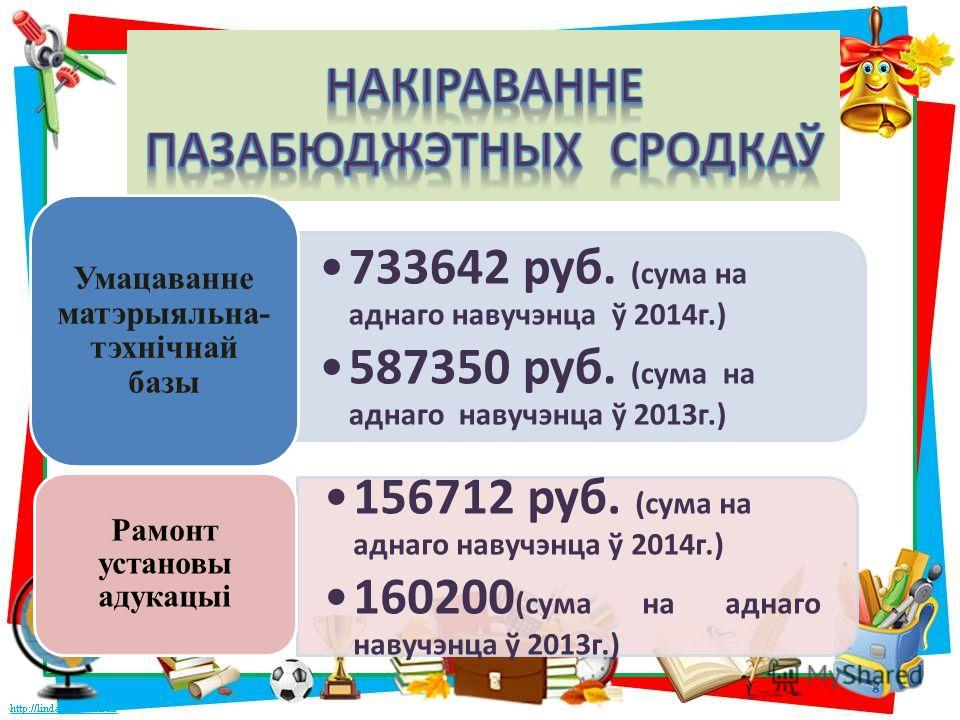 733642 руб. (сума на аднаго навучэнца ў 2014 г.) 587350 руб. (сума на аднаго навучэнца ў 2013 г.) Умацаванне матэрыяльна- тэхнічнай базы 156712 руб. (сума на аднаго навучэнца ў 2014 г.) 160200 (сума на аднаго навучэнца ў 2013 г.) Рамонт установы адук