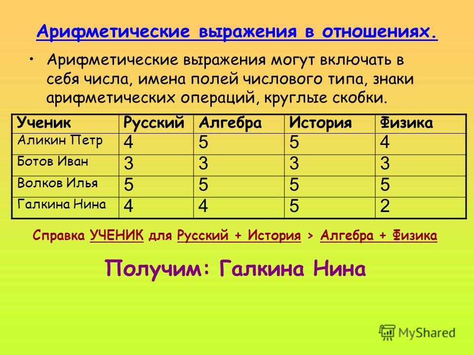 Арифметические выражения в отношениях. Арифметические выражения могут включать в себя числа, имена полей числового типа, знаки арифметических операций, круглые скобки. Ученик РусскийАлгебра ИсторияФизика Аликин Петр 4554 Ботов Иван 3333 Волков Илья 5