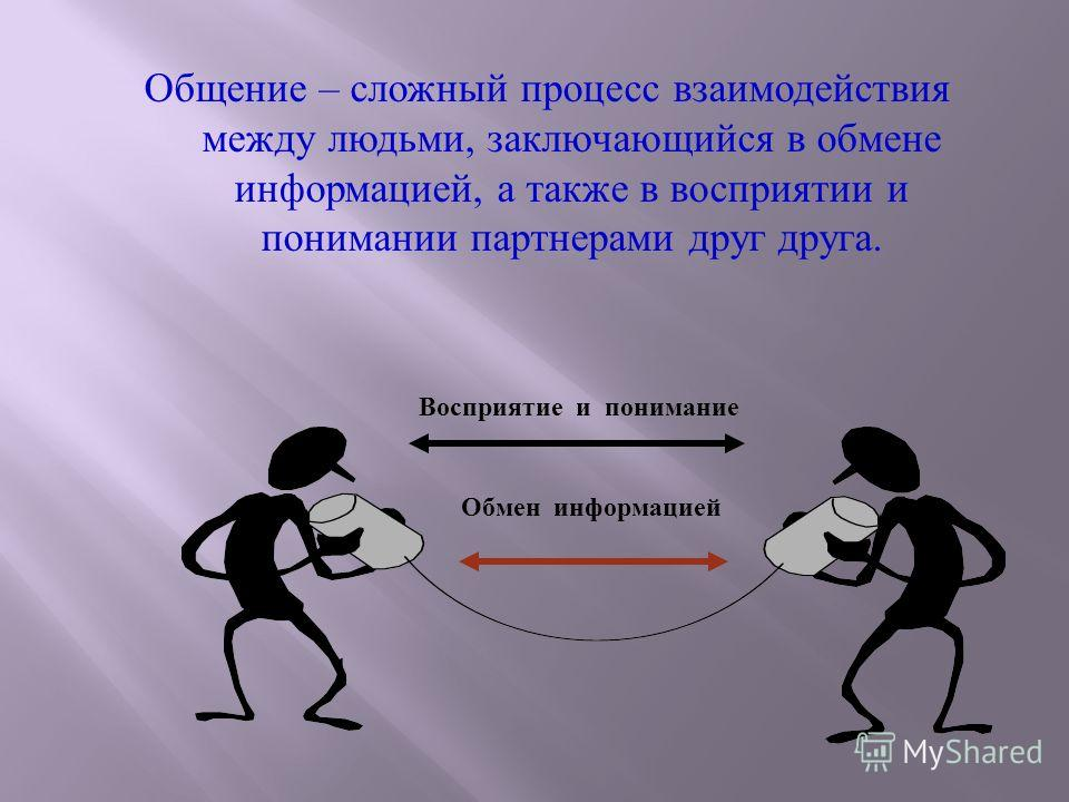 Общение – сложный процесс взаимодействия между людьми, заключающийся в обмене информацией, а также в восприятии и понимании партнерами друг друга. Обмен информацией Восприятие и понимание