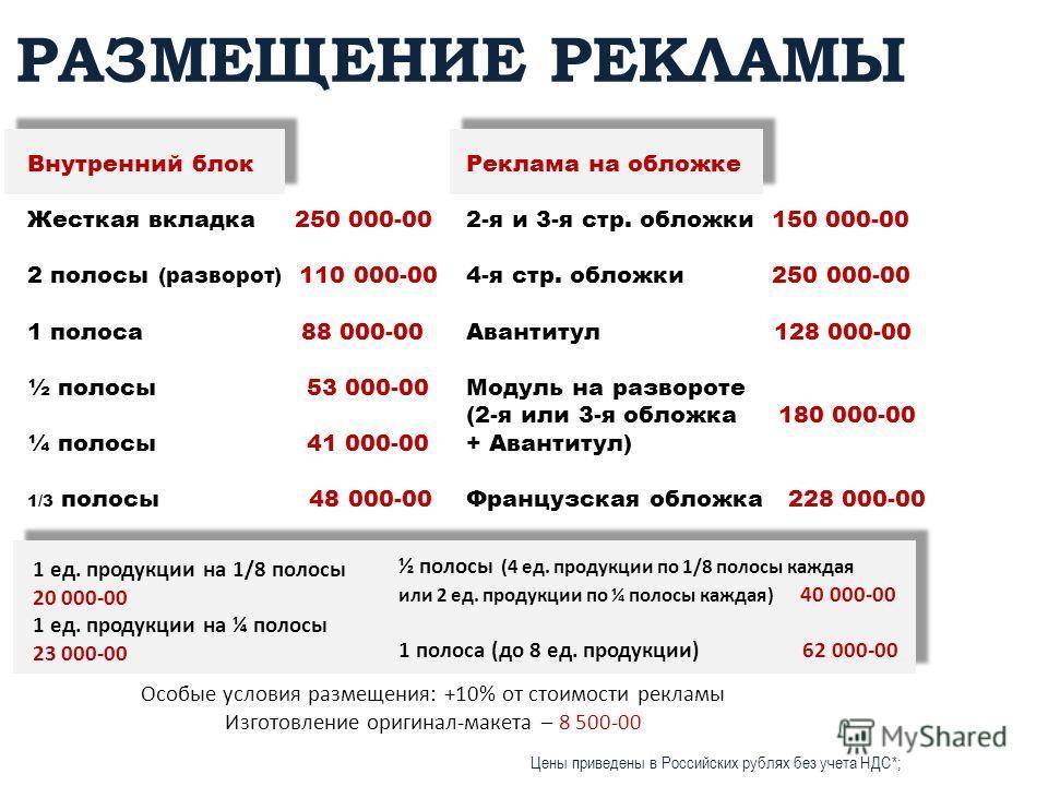ГЕОГРАФИЯ ПРИСУТСТВИЯ ЖУРНАЛА Российская Федерация 85 субъектов РФ Страны СНГ Украина Белоруссия Казахстан Азербайджан Армения Страны мира Китай Израиль Канада