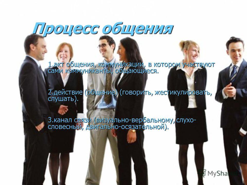 Процесс общения 1. акт общения, коммуникации, в котором участвуют сами коммуниканты, общающиеся. 1. акт общения, коммуникации, в котором участвуют сами коммуниканты, общающиеся. 2. действие (общение) (говорить, жестикулировать, слушать). 2. действие