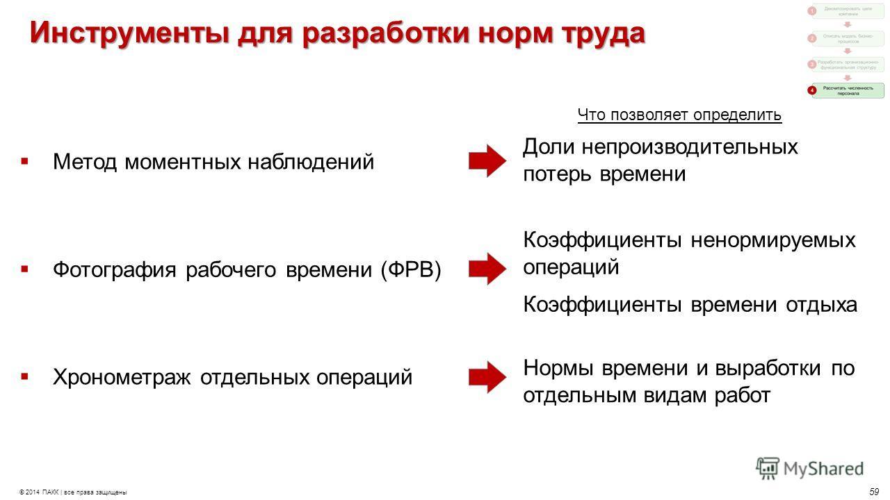 Приказ Госстроя РФ от 15052002 N 79 Об утверждении Норм