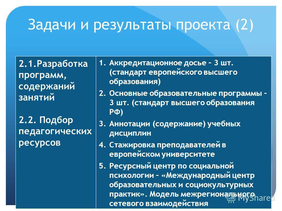 Задачи и результаты проекта (2) 2.1. Разработка программ, содержаний занятий 2.2. Подбор педагогических ресурсов 1. Аккредитационное досье – 3 шт. (стандарт европейского высшего образования) 2. Основные образовательные программы – 3 шт. (стандарт выс