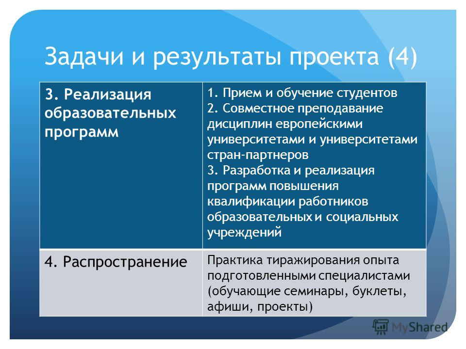 Задачи и результаты проекта (4) 3. Реализация образовательных программ 1. Прием и обучение студентов 2. Совместное преподавание дисциплин европейскими университетами и университетами стран-партнеров 3. Разработка и реализация программ повышения квали