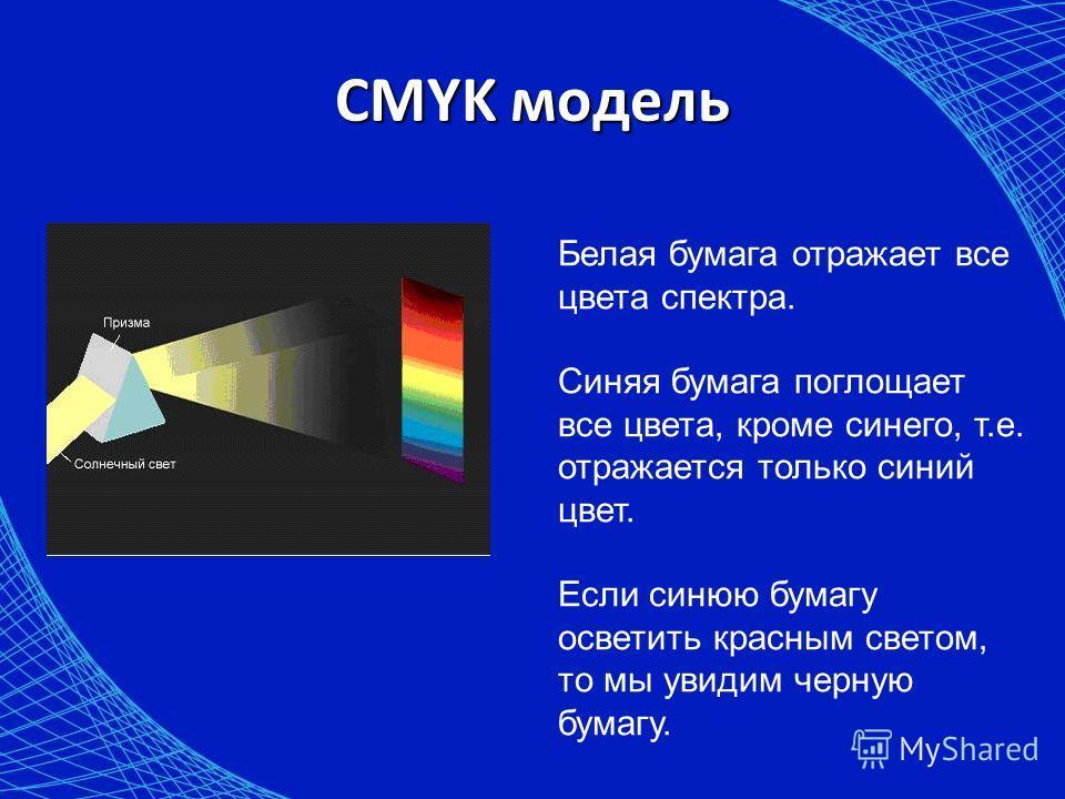CMYK модель Белая бумага отражает все цвета спектра. Синяя бумага поглощает все цвета, кроме синего, т.е. отражается только синий цвет. Если синюю бумагу осветить красным светом, то мы увидим черную бумагу.