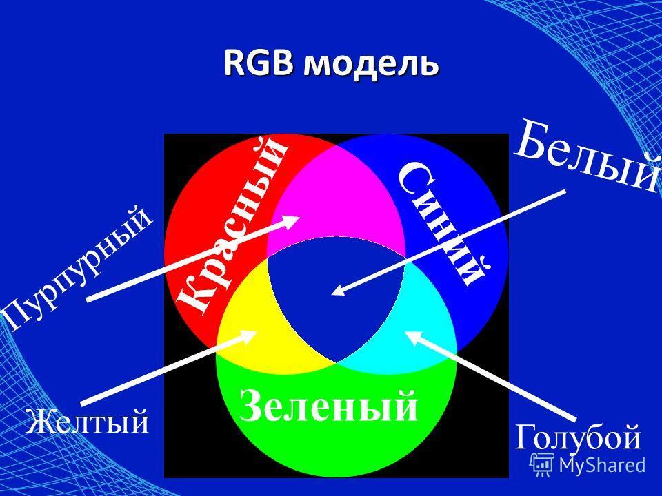 RGB модель Красный Зеленый Синий Голубой Желтый Пурпурный Белый