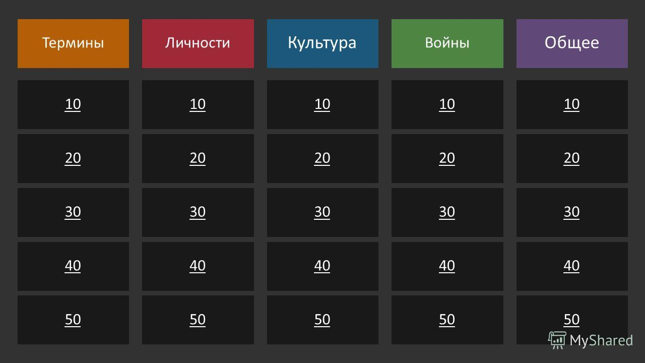 В данной игровой панели можно ввести собственные категории и значения в баллах. Введите вопросы и ответы в предоставленных слайдах. В режиме слайд- шоу нажмите поле с числовым значением для перехода к соответствующе му вопросу, а затем нажмите еще ра
