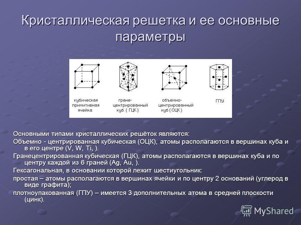 Кристаллическая решетка и ее основные параметры Основными типами кристаллических решёток являются: Объемно - центрированная кубическая (ОЦК), атомы располагаются в вершинах куба и в его центре (V, W, Ti, ). Гранецентрированная кубическая (ГЦК), атомы