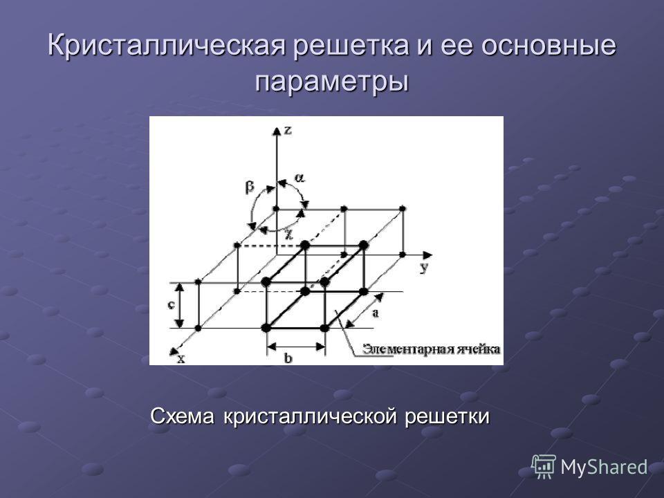Кристаллическая структура основные характеристики