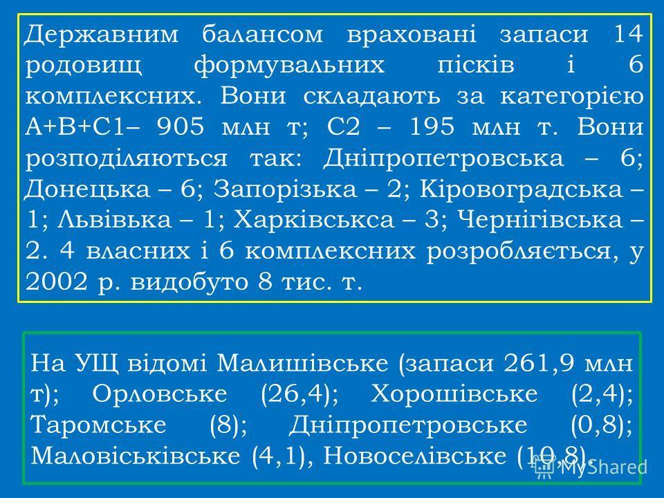 На УЩ відомі Малишівське (запаси 261,9 млн т); Орловське (26,4); Хорошівське (2,4); Таромське (8); Дніпропетровське (0,8); Маловіськівське (4,1), Новоселівське (10,8). Державним балансом враховані запаси 14 родовищ формувальних пісків і 6 комплексних
