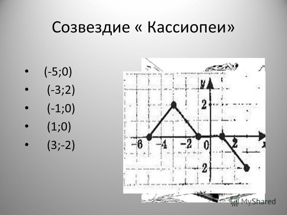 Созвездие « Кассиопеи» (-5;0) (-3;2) (-1;0) (1;0) (3;-2)