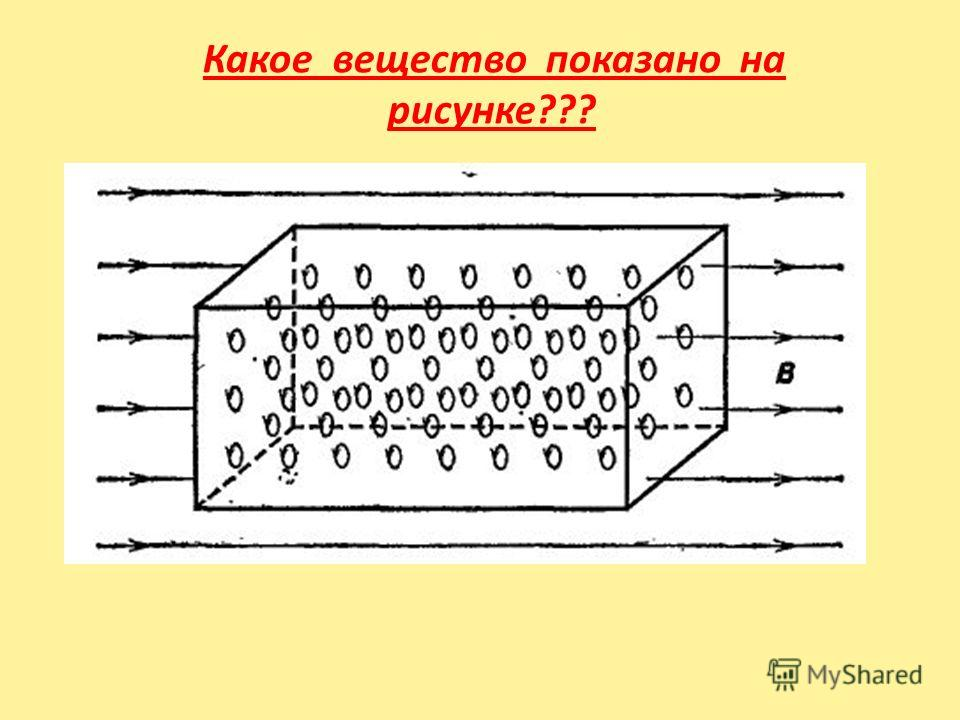Какое вещество показано на рисунке???