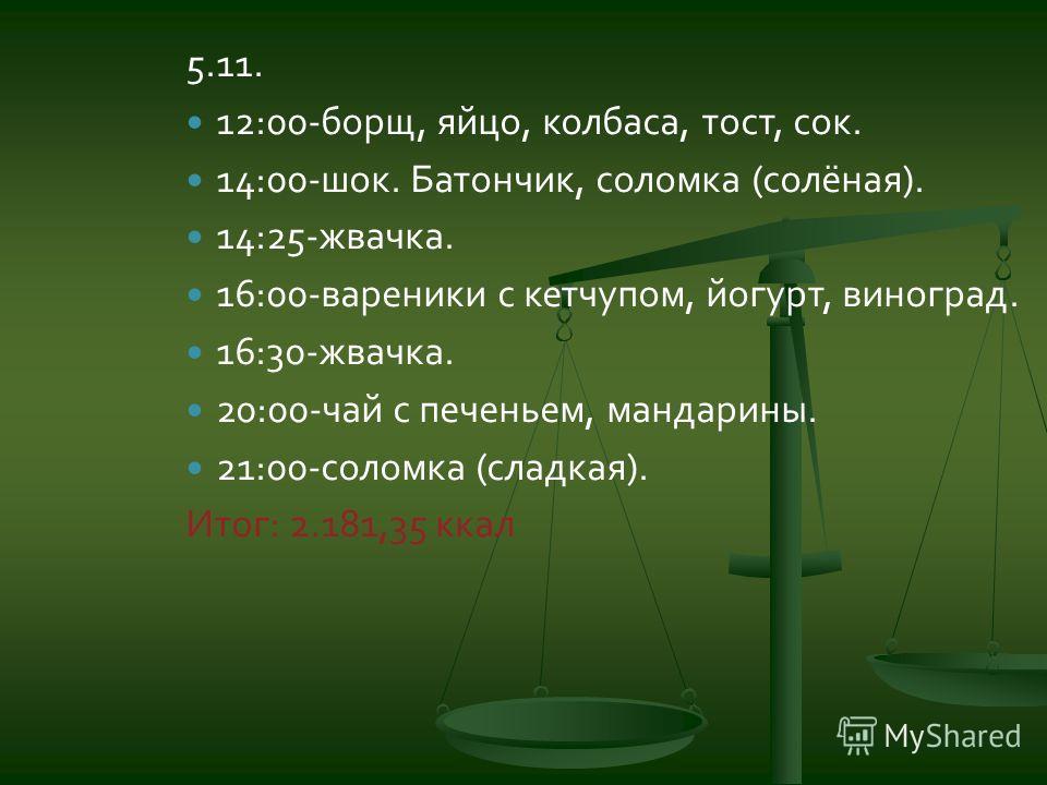 5.11. 12:00-борщ, яйцо, колбаса, тост, сок. 14:00-шок. Батончик, соломка (солёная). 14:25-жвачка. 16:00-вареники с кетчупом, йогурт, виноград. 16:30-жвачка. 20:00-чай с печеньем, мандарины. 21:00-соломка (сладкая). Итог: 2.181,35 ккал