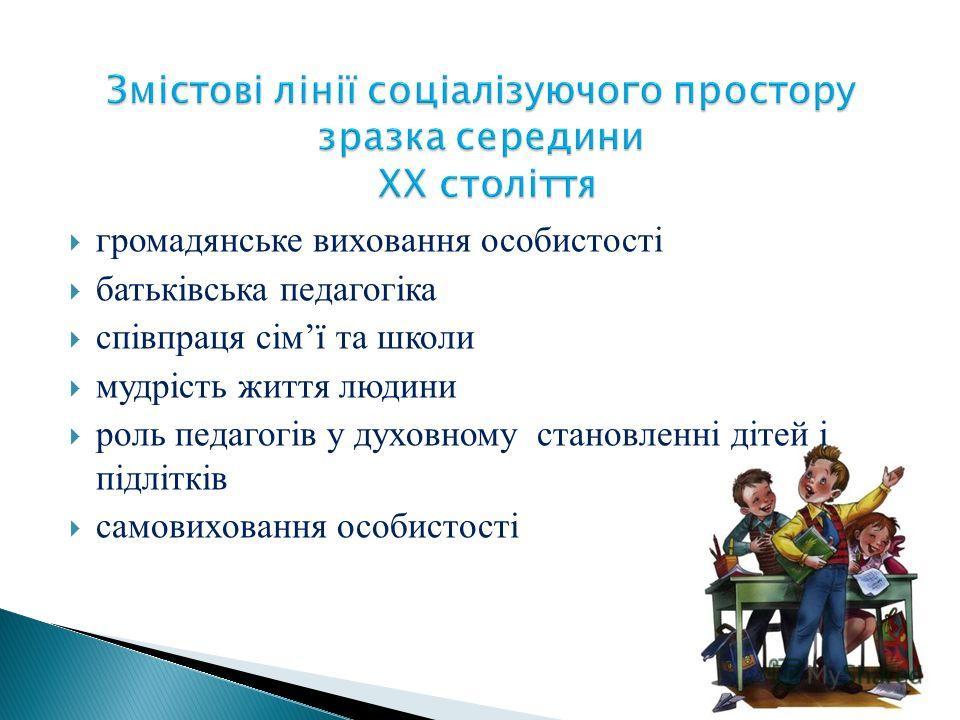 громадянське виховання особистості батьківська педагогіка співпраця сімї та школи мудрість життя людини роль педагогів у духовному становленні дітей і підлітків самовиховання особистості