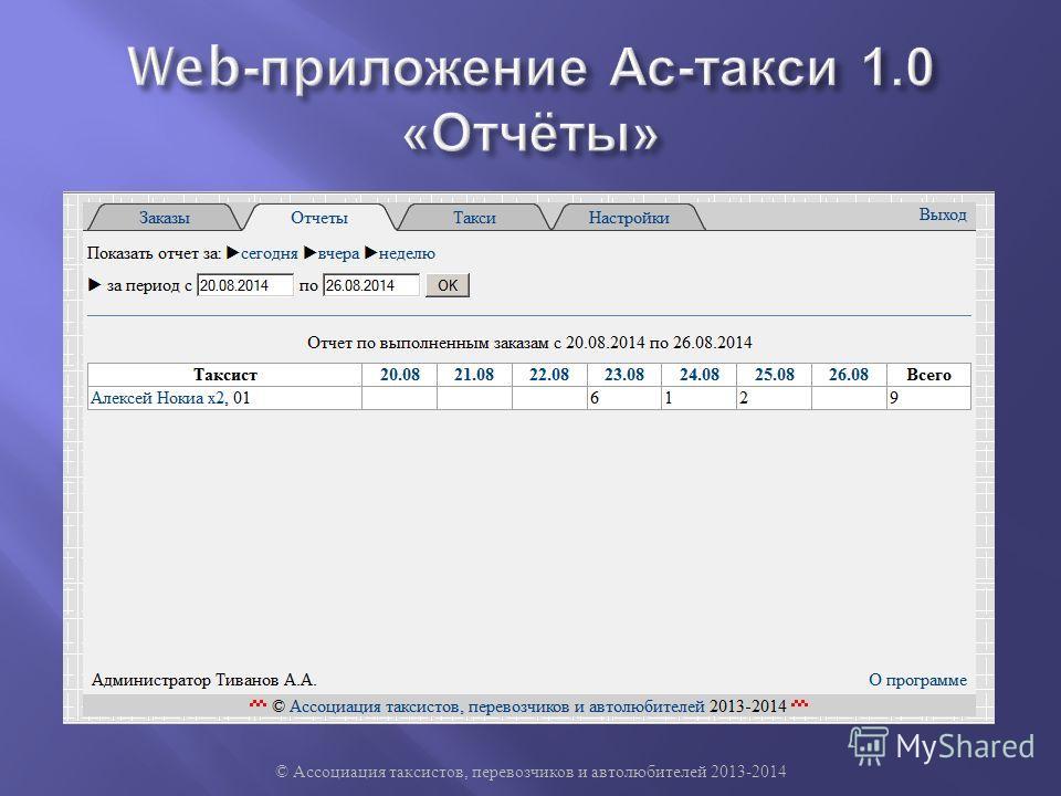 © Ассоциация таксистов, перевозчиков и автолюбителей 2013-2014