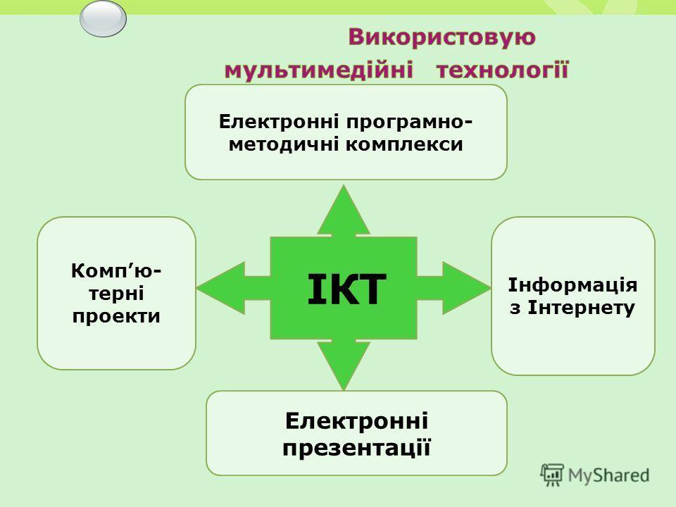 ІКТ Інформація з Інтернету Компю- терні проекты Електронні презентації Електронні програмно- методичні комплекси