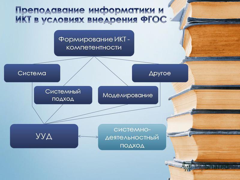 Формирование ИКТ - компетентности Система Моделирование Системный подход УУД системно- деятельностный подход Другое