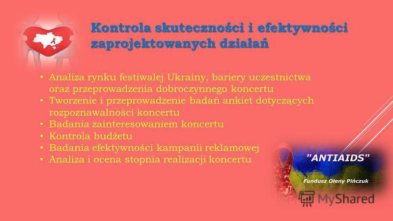Analiza rynku festiwalej Ukrainy, bariery uczestnictwa oraz przeprowadzenia dobroczynnego koncertu Tworzenie i przeprowadzenie badań ankiet dotyczących rozpoznawalności koncertu Badania zainteresowaniem koncertu Kontrola budżetu Badania efektywności