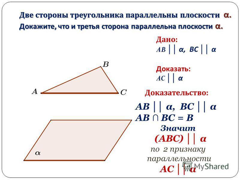 Две стороны треугольника параллельны плоскости α. Докажите, что и третья сторона параллельна плоскости α. Дано: AB α, BC α Доказать: AC α Доказательство: AB α, BC α AB BC = B Значит (ABC) α по 2 признаку параллельности AC α