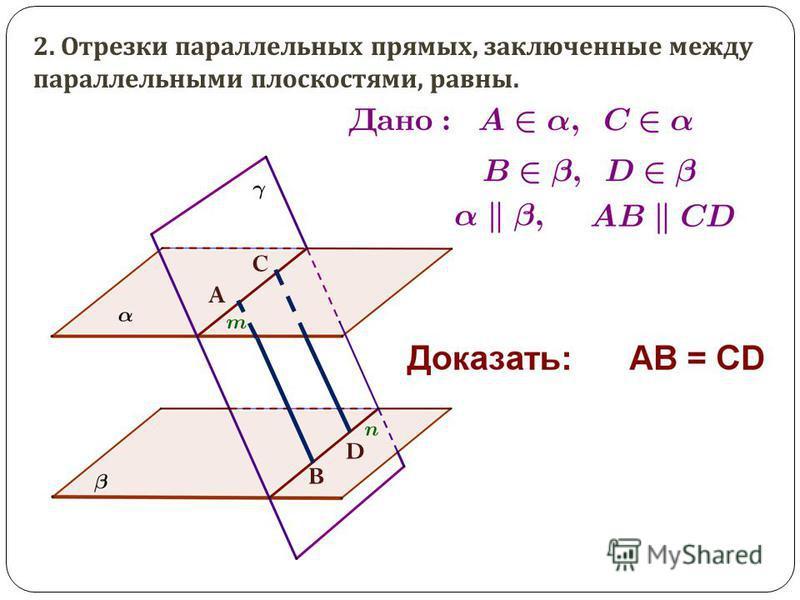 2. Отрезки параллельных прямых, заключенные между параллельными плоскостями, равны. A B C D