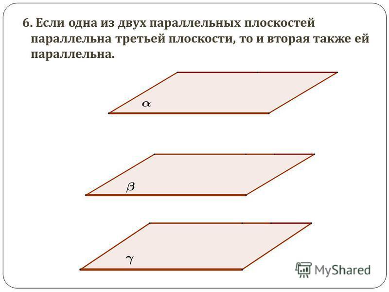 6. Если одна из двух параллельных плоскостей параллельна третьей плоскости, то и вторая также ей параллельна.