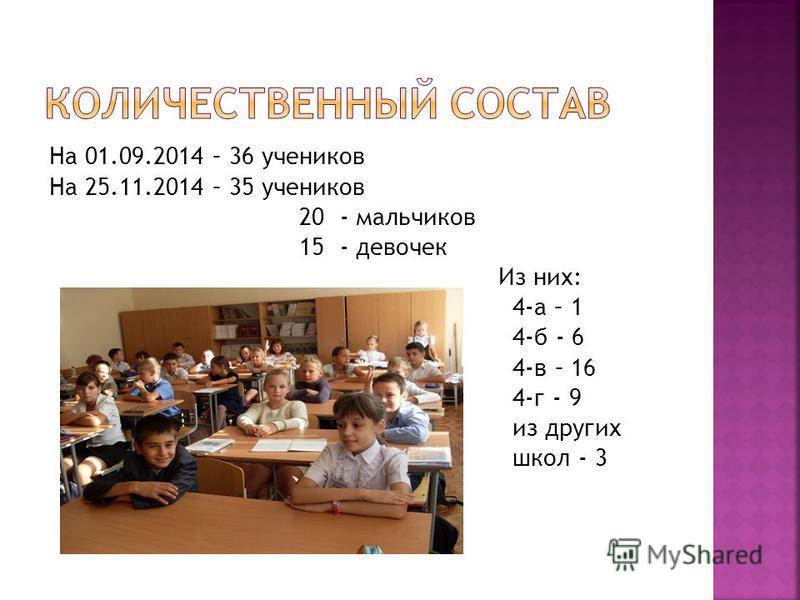 На 01.09.2014 – 36 учеников На 25.11.2014 – 35 учеников 20 - мальчиков 15 - девочек Из них: 4-а – 1 4-б - 6 4-в – 16 4-г - 9 из других школ - 3