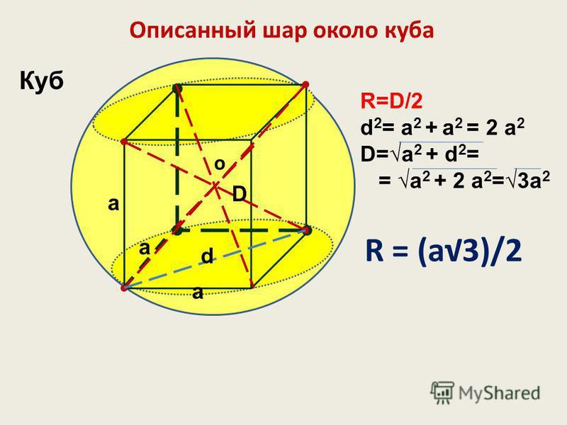 Описанный шар около куба о R = (а 3)/2 Куб d a a a D R=D/2 d 2 = a 2 + a 2 = 2 a 2 D=a 2 + d 2 = = a 2 + 2 a 2 =3a 2