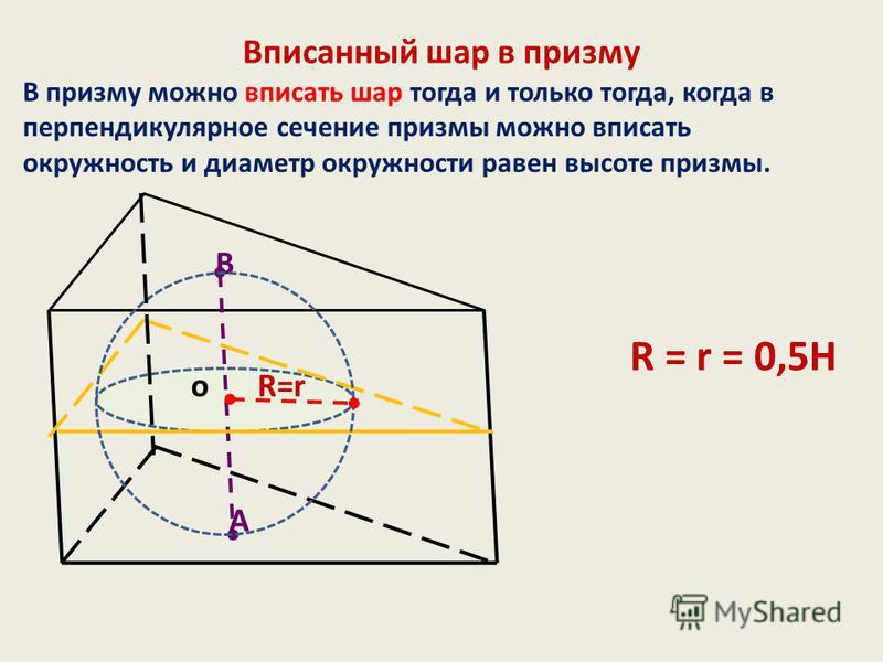 Вписанный шар в призму В призму можно вписать шар тогда и только тогда, когда в перпендикулярное сечение призмы можно вписать окружность и диаметр окружности равен высоте призмы. R = r = 0,5H оR=r В А
