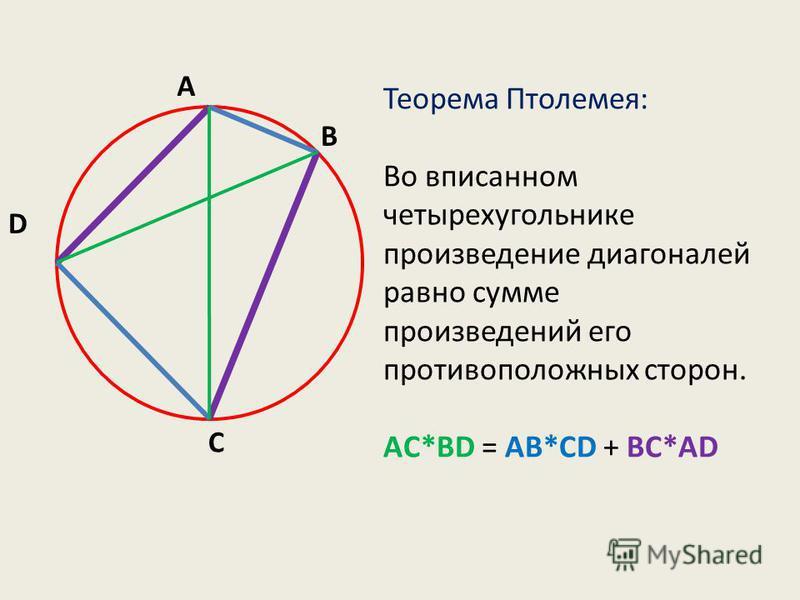 Теорема Птолемея: Во вписанном четырехугольнике произведение диагоналей равно сумме произведений его противоположных сторон. AC*BD = AB*CD + BC*AD A C B D
