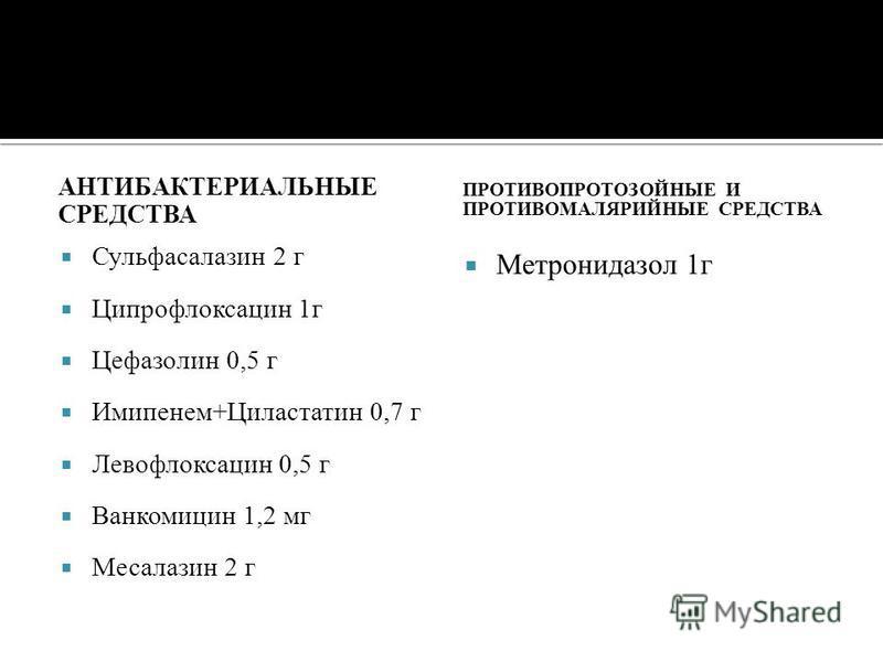АНТИБАКТЕРИАЛЬНЫЕ СРЕДСТВА Сульфасалазин 2 г Ципрофлоксацин 1 г Цефазолин 0,5 г Имипенем+Циластатин 0,7 г Левофлоксацин 0,5 г Ванкомицин 1,2 мг Месалазин 2 г ПРОТИВОПРОТОЗОЙНЫЕ И ПРОТИВОМАЛЯРИЙНЫЕ СРЕДСТВА Метронидазол 1 г