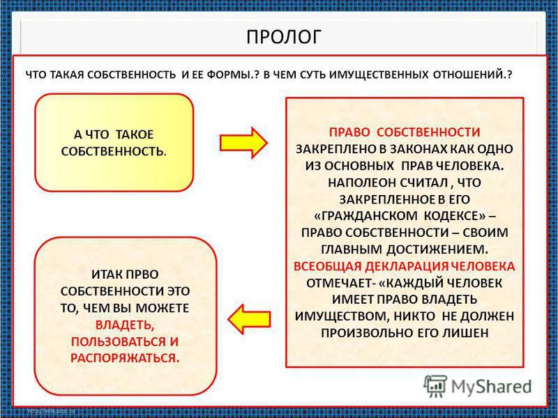 ОСНОВНЫЕ ПОНЯТИЯ И ТЕРМИНЫ. evg3097@mail.ru ГРАЖДАНСКОЕ ПРАВО, ИМУЩЕСТВЕННЫЕ И НЕИМУЩЕСТВЕННЫЕ ОТНОШЕНИЯ, РАВЕНСТВО СТОРОН, АВТОНОМИЯ ВОЛИ СТОРОН, ГРАЖДАНСКИЙ КОДЕКС РФ ( ГК РФ.) ГРАЖДАНСКИЕ ПРАВООТНОШЕНИЯ, ФИЗИЧЕСКИЕ И ЮРИДИЧЕСКИЕ ЛИЦА ГРАЖДАНСКИХ П