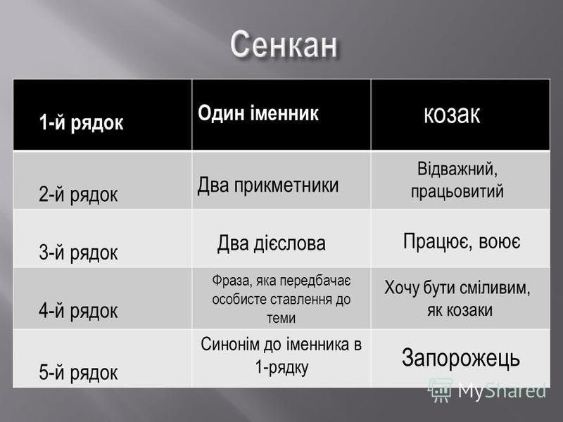 Який з видів зброї відносився до військових клейнодів у козаків? ( Гармати )