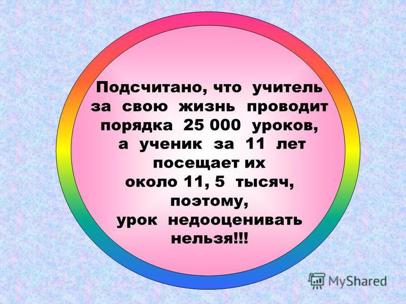 Подсчитано, что учитель за свою жизнь проводит порядка 25 000 уроков, а ученик за 11 лет посещает их около 11, 5 тысяч, поэтому, урок недооценивать нельзя!!!