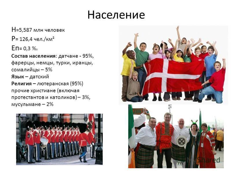Население H =5,587 млн человек P = 126,4 чел./км² Eп = 0,3 % о Состав населения: датчане - 95%, фарерцы, немцы, турки, иранцы, сомалийцы – 5% Язык – датский Религия – лютеранская (95%) прочие христиане (включая протестантов и католиков) – 3%, мусульм