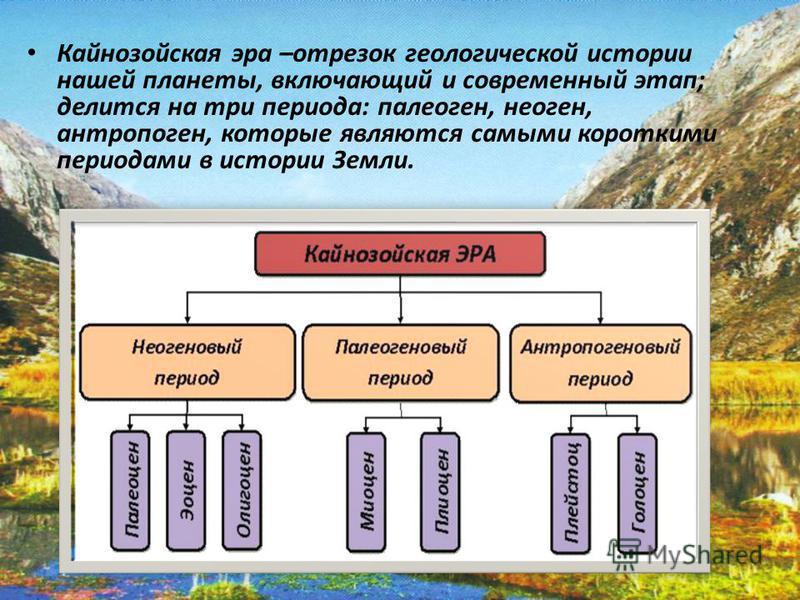 Кайнозойская эра –отрезок геологической истории нашей планеты, включающий и современный этап; делится на три периода: палеоген, неоген, антропоген, которые являются самыми короткими периодами в истории Земли.