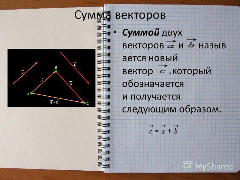 Сумма векторов Суммой двух векторов и называется новый вектор который обозначается и получается следующим образом.