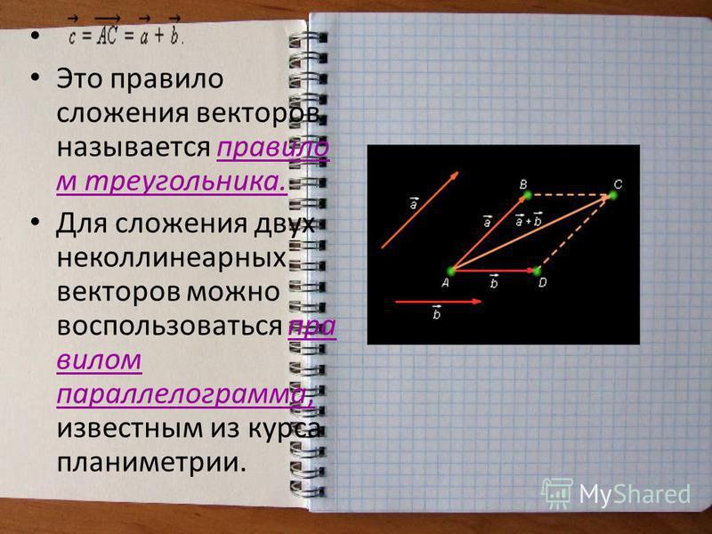 Это правило сложения векторов называется правило м треугольника. Для сложения двух неколлинеарныййх векторов можно воспользоваться пра вилом параллелограмма, известным из курса планиметрии.