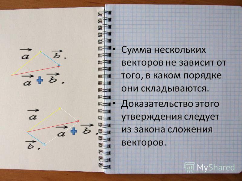 Сумма нескольких векторов не зависит от того, в каком порядке они складываются. Доказательство этого утверждения следует из закона сложения векторов.