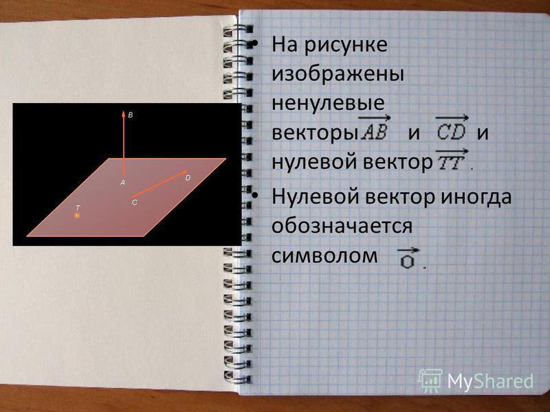На рисунке изображены ненулевые векторы и и нулевой вектор Нулевой вектор иногда обозначается символом