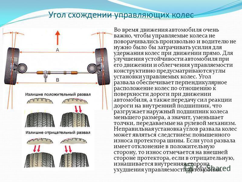 Угол схождении управляющих колес Во время движения автомобиля очень важно, чтобы управляемые колеса не поворачивались произвольно и водителю не нужно было бы затрачивать усилия для удержания колес при движении прямо. Для улучшения устойчивости автомо