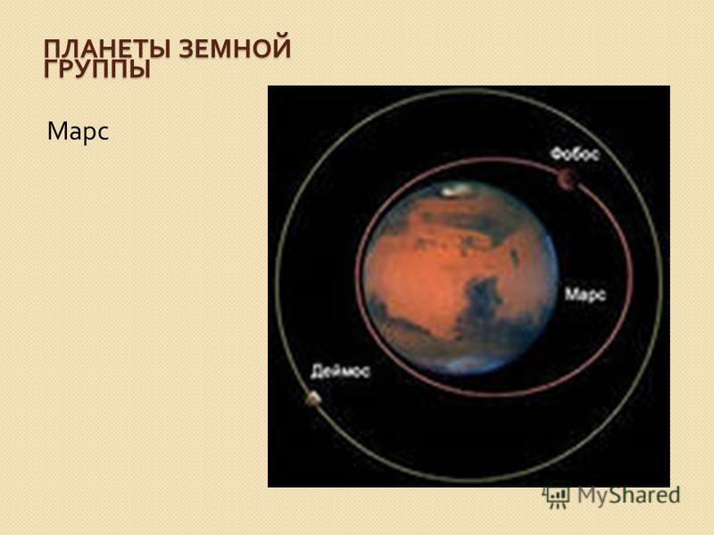 ПЛАНЕТЫ ЗЕМНОЙ ГРУППЫ Марс