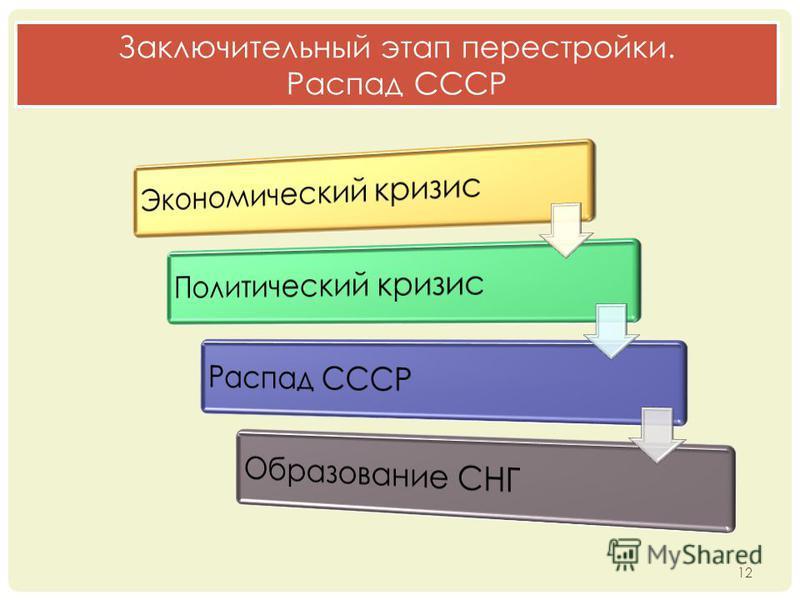 12 Заключительный этап перестройки. Распад СССР