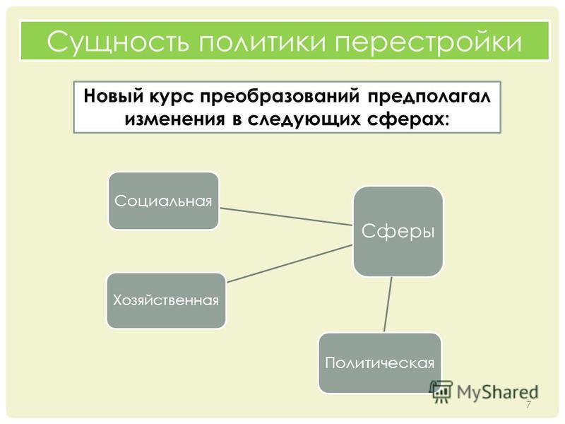 Сущность политики перестройки Сферы Социальная Политическая Хозяйственная Новый курс преобразований предполагал изменения в следующих сферах: 7
