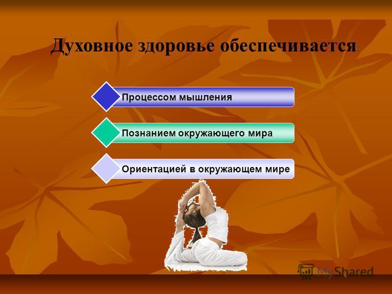 Процессом мышления Познанием окружающего мира Ориентацией в окружающем мире Духовное здоровье обеспечивается :