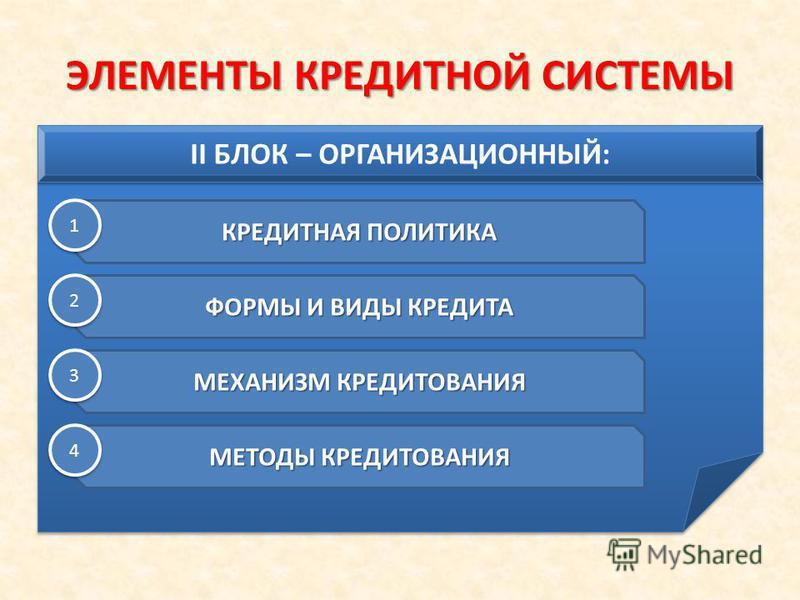ЭЛЕМЕНТЫ КРЕДИТНОЙ СИСТЕМЫ II БЛОК – ОРГАНИЗАЦИОННЫЙ: КРЕДИТНАЯ ПОЛИТИКА ФОРМЫ И ВИДЫ КРЕДИТА МЕХАНИЗМ КРЕДИТОВАНИЯ МЕТОДЫ КРЕДИТОВАНИЯ 1 1 2 2 3 3 4 4