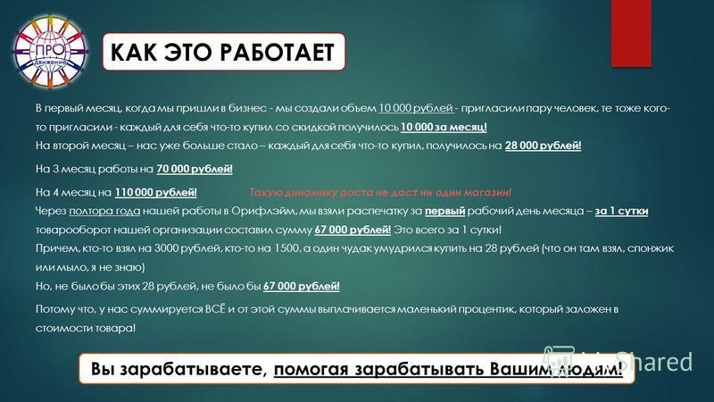 КАК ЭТО РАБОТАЕТ В первый месяц, когда мы пришли в бизнес - мы создали объем 10 000 рублей - пригласили пару человек, те тоже кого- то пригласили - каждый для себя что-то купил со скидкой получилось 10 000 за месяц! На второй месяц – нас уже больше с